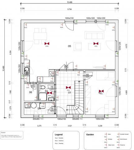 Pi-Home - Modelový příklad inteligentního domu