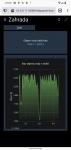 Pi-Home - uživatelske rozhraní - objem nádrže